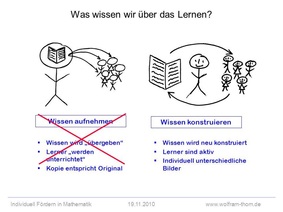 Individuell Fördern in Mathematik19.11.2010www.wolfram-thom.de Wissen aufnehmen Wissen wird übergeben Lerner werden unterrichtet Kopie entspricht Orig