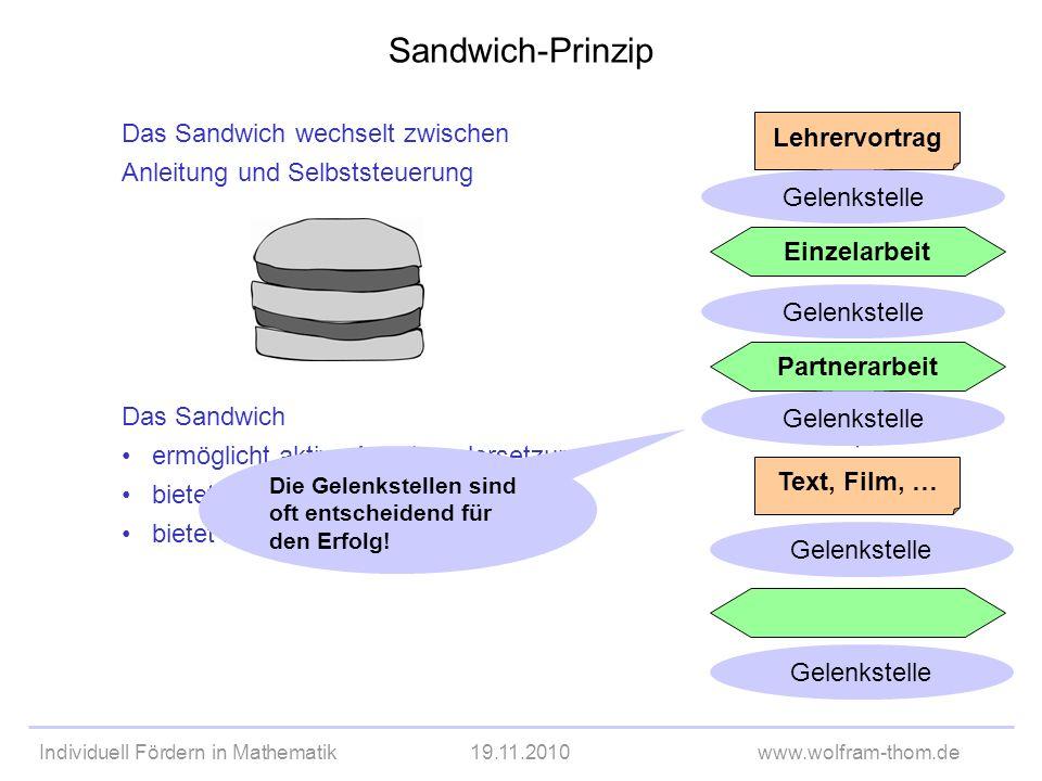 Individuell Fördern in Mathematik19.11.2010www.wolfram-thom.de Sandwich-Prinzip Partnerarbeit Lehrervortrag Einzelarbeit Text, Film, … Das Sandwich we