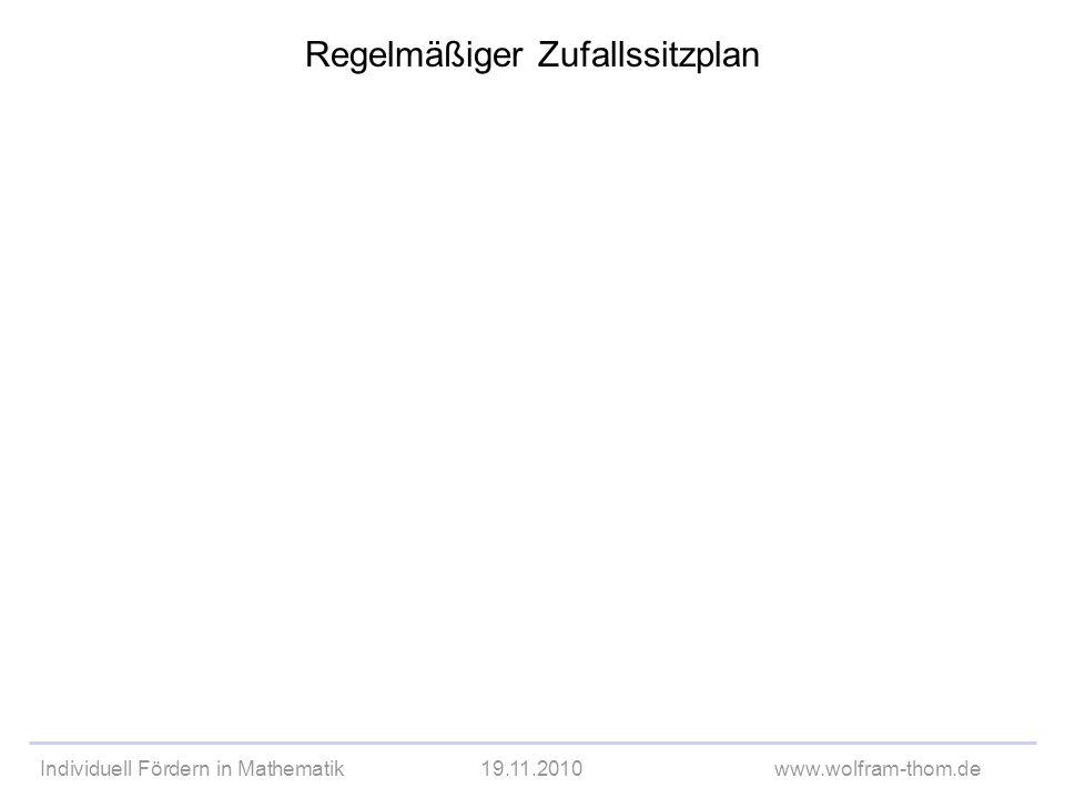 Individuell Fördern in Mathematik19.11.2010www.wolfram-thom.de Regelmäßiger Zufallssitzplan