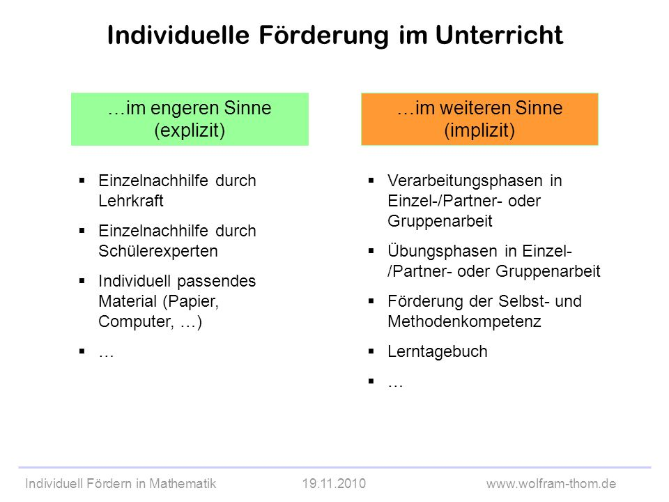 Individuell Fördern in Mathematik19.11.2010www.wolfram-thom.de Ko-Konstruktion Instruktion Was folgt daraus für das Lehren.