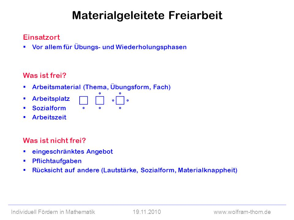 Individuell Fördern in Mathematik19.11.2010www.wolfram-thom.de Einsatzort Vor allem für Übungs- und Wiederholungsphasen Was ist frei? Arbeitsmaterial