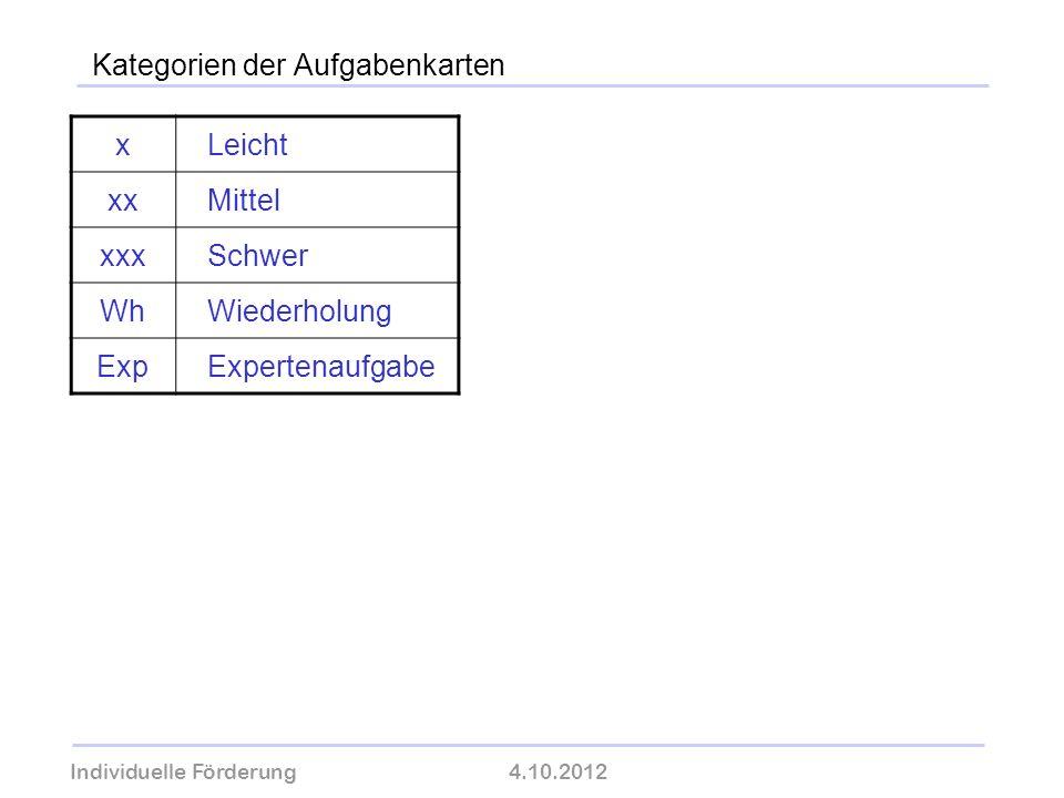 Individuelle Förderung4.10.2012 wolfram-thom.de Kategorien der Aufgabenkarten xLeicht xxMittel xxxSchwer WhWiederholung ExpExpertenaufgabe