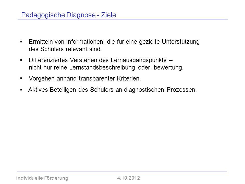 Pädagogische Diagnose - Ziele Individuelle Förderung4.10.2012 wolfram-thom.de Ermitteln von Informationen, die für eine gezielte Unterstützung des Sch