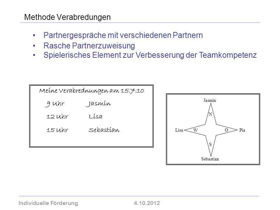 Individuelle Förderung4.10.2012 wolfram-thom.de Methode Verabredungen Partnergespräche mit verschiedenen Partnern Rasche Partnerzuweisung Spielerische