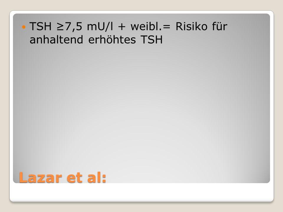 Lazar et al: TSH 7,5 mU/l + weibl.= Risiko für anhaltend erhöhtes TSH