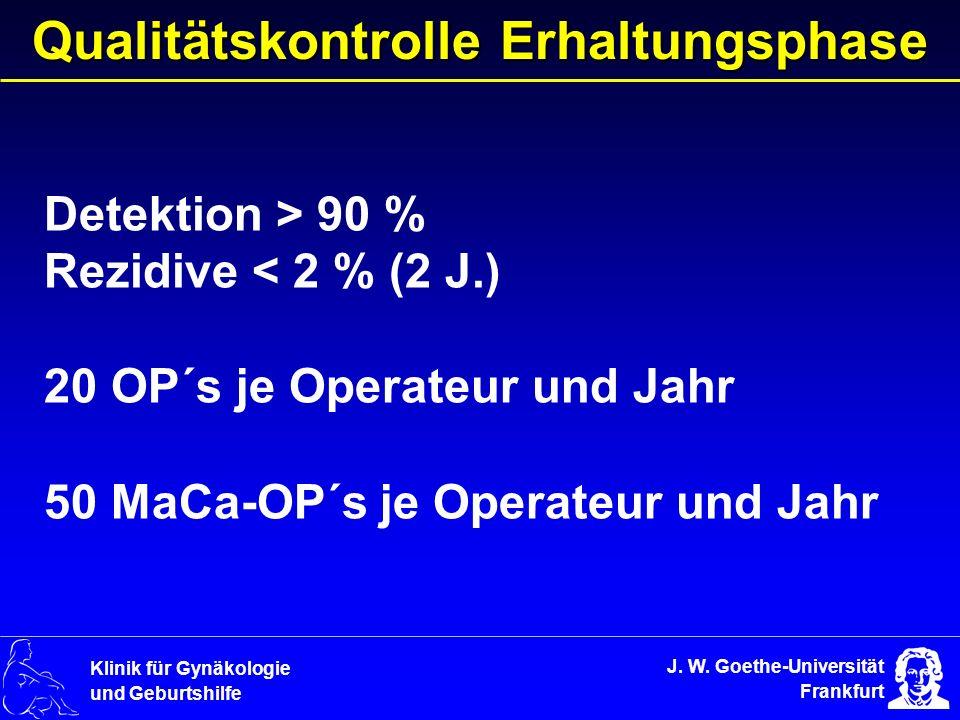J. W. Goethe-Universität Frankfurt Klinik für Gynäkologie und Geburtshilfe Qualitätskontrolle Erhaltungsphase Detektion > 90 % Rezidive < 2 % (2 J.) 2