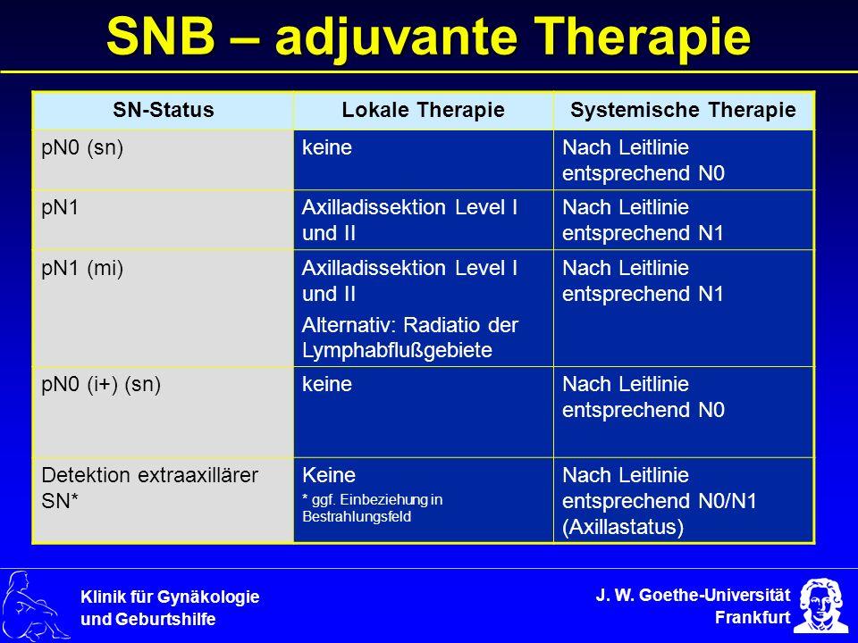 J. W. Goethe-Universität Frankfurt Klinik für Gynäkologie und Geburtshilfe SNB – adjuvante Therapie SN-StatusLokale TherapieSystemische Therapie pN0 (