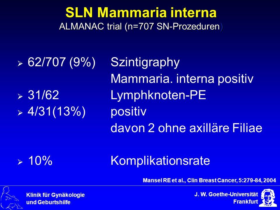 J. W. Goethe-Universität Frankfurt Klinik für Gynäkologie und Geburtshilfe SLN Mammaria interna ALMANAC trial (n=707 SN-Prozeduren) Mansel RE et al.,
