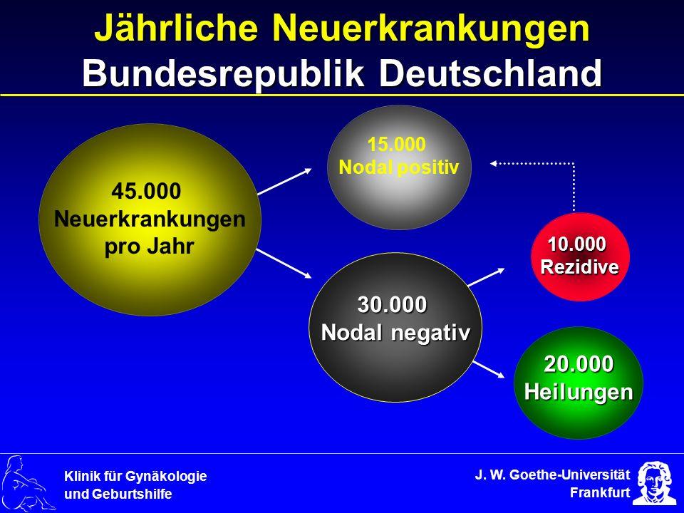 J. W. Goethe-Universität Frankfurt Klinik für Gynäkologie und Geburtshilfe Jährliche Neuerkrankungen Bundesrepublik Deutschland 20.000Heilungen 45.000