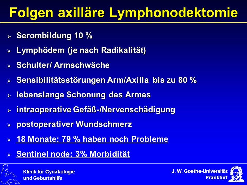 J. W. Goethe-Universität Frankfurt Klinik für Gynäkologie und Geburtshilfe Folgen axilläre Lymphonodektomie Serombildung 10 % Serombildung 10 % Lymphö