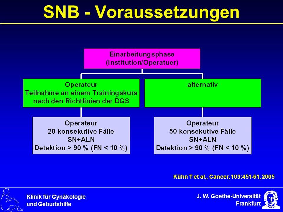 J. W. Goethe-Universität Frankfurt Klinik für Gynäkologie und Geburtshilfe SNB - Voraussetzungen Kühn T et al., Cancer, 103:451-61, 2005
