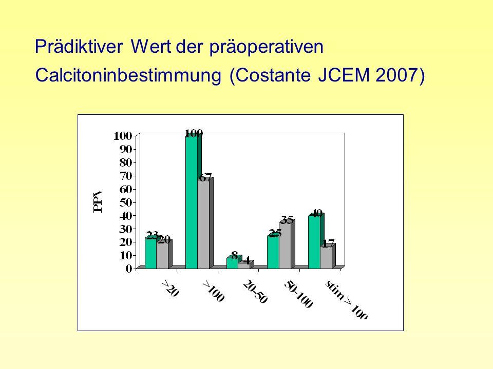 Prädiktiver Wert der präoperativen Calcitoninbestimmung (Costante JCEM 2007)