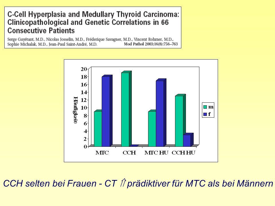 CCH selten bei Frauen - CT prädiktiver für MTC als bei Männern