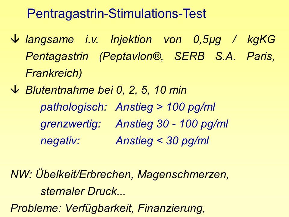 Pentragastrin-Stimulations-Test âlangsame i.v. Injektion von 0,5µg / kgKG Pentagastrin (Peptavlon®, SERB S.A. Paris, Frankreich) âBlutentnahme bei 0,