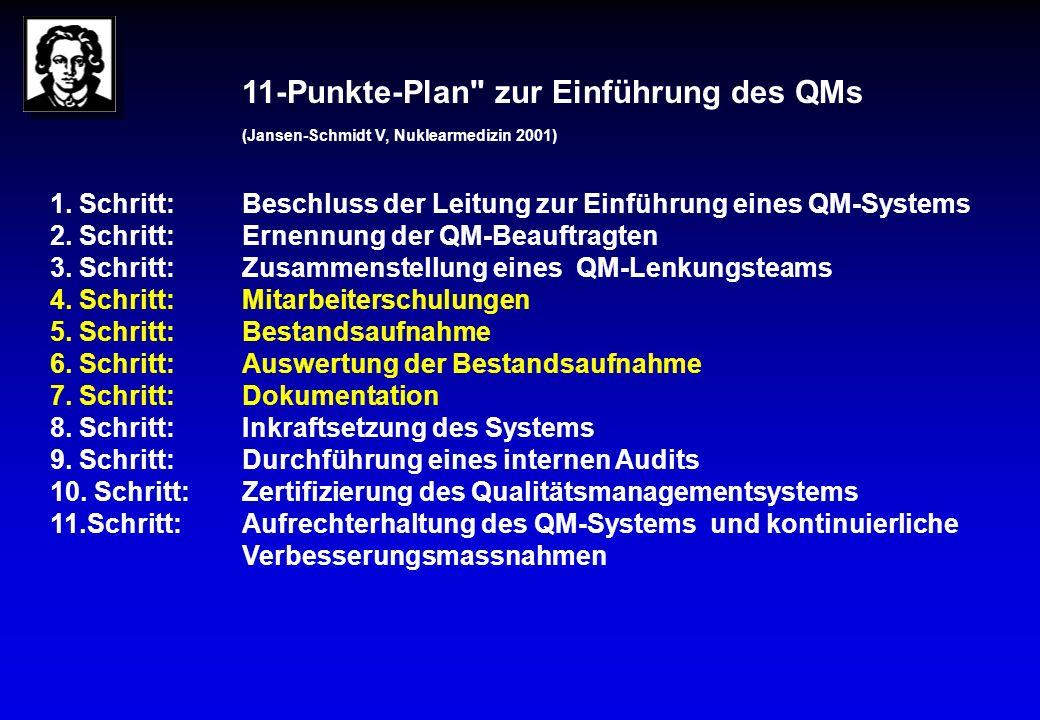 Zusammenstellung eines QM-Lenkungsteams QM-Lenkungsteam: zentrales Steuerungsorgan des QM QM-Koordinator, QM-Beauftragten, Arzt, MTRA der nuklearmediz