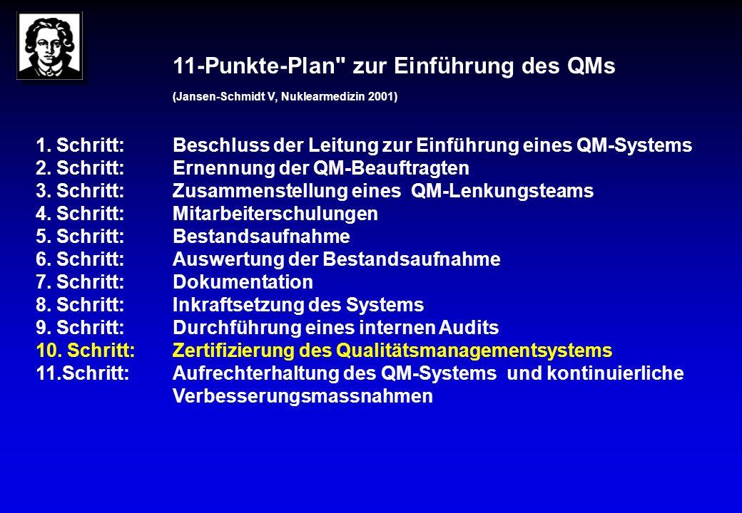 Internen Audit durch Stabstelle QM Selbstbewertung dabei soll beurteilt werden, ob das eingeführte QM-System die Forderungen der DIN EN ISO 9001:2000