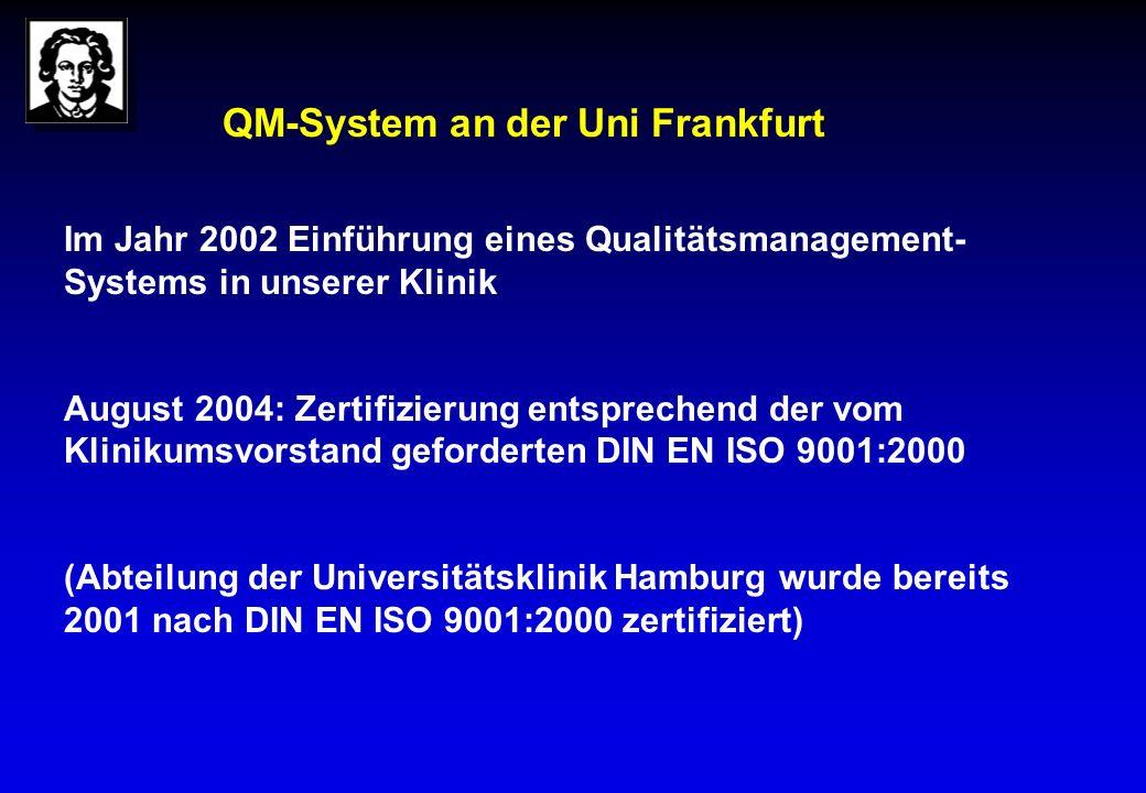 Qualitätsmanagement in der Klinik ein kurzer Überblick Natascha Döbert Klinik für Nuklearmedizin (Direktor: Prof. Dr. F.Grünwald) QM-Zirkel 22.03.06