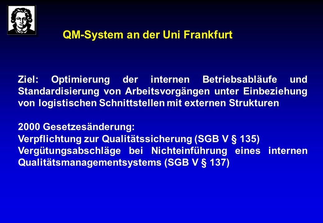 Im Jahr 2002 Einführung eines Qualitätsmanagement- Systems in unserer Klinik August 2004: Zertifizierung entsprechend der vom Klinikumsvorstand geford