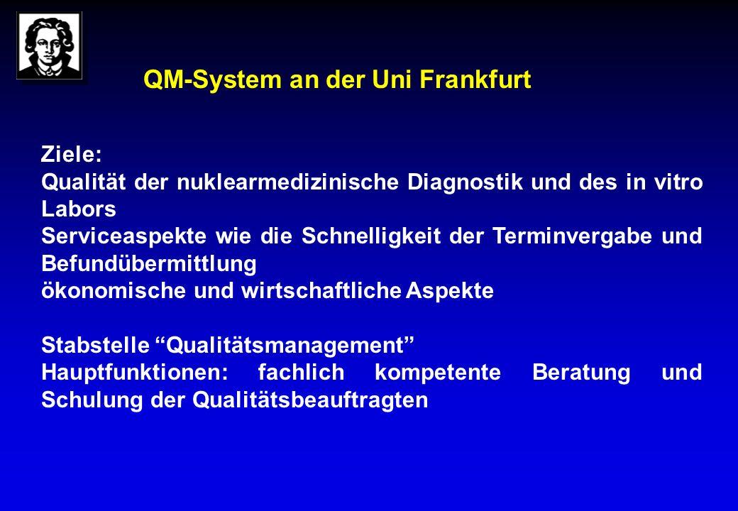 Ziel: Optimierung der internen Betriebsabläufe und Standardisierung von Arbeitsvorgängen unter Einbeziehung von logistischen Schnittstellen mit extern