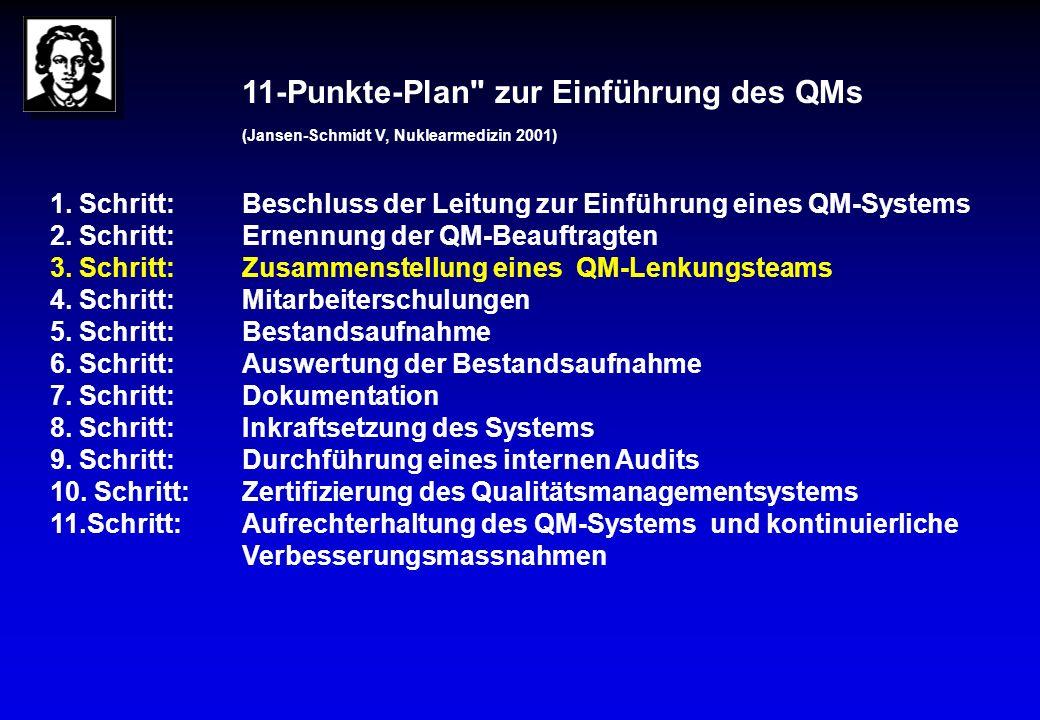 Ernennung der QM-Beauftragten leitende Oberarzt: QM-Koordinator (QMK) leitende MTRA: QM-Beauftragte (QMB) Bei Neu-Implementierung eines QM-Systems ist