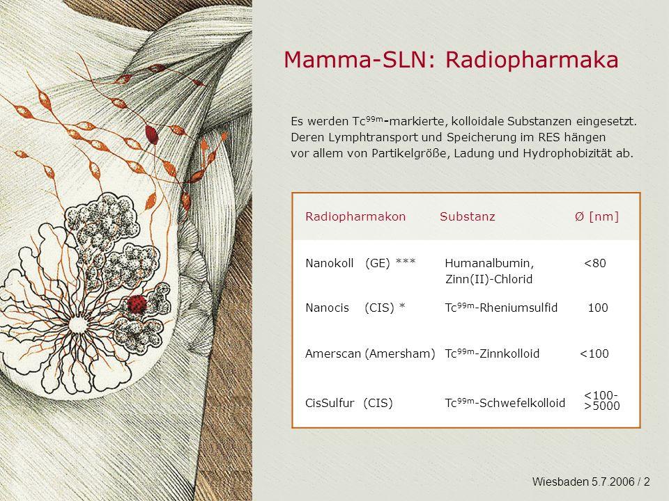 Mamma-SLN: Radiopharmaka Es werden Tc 99m - markierte, kolloidale Substanzen eingesetzt. Deren Lymphtransport und Speicherung im RES hängen vor allem