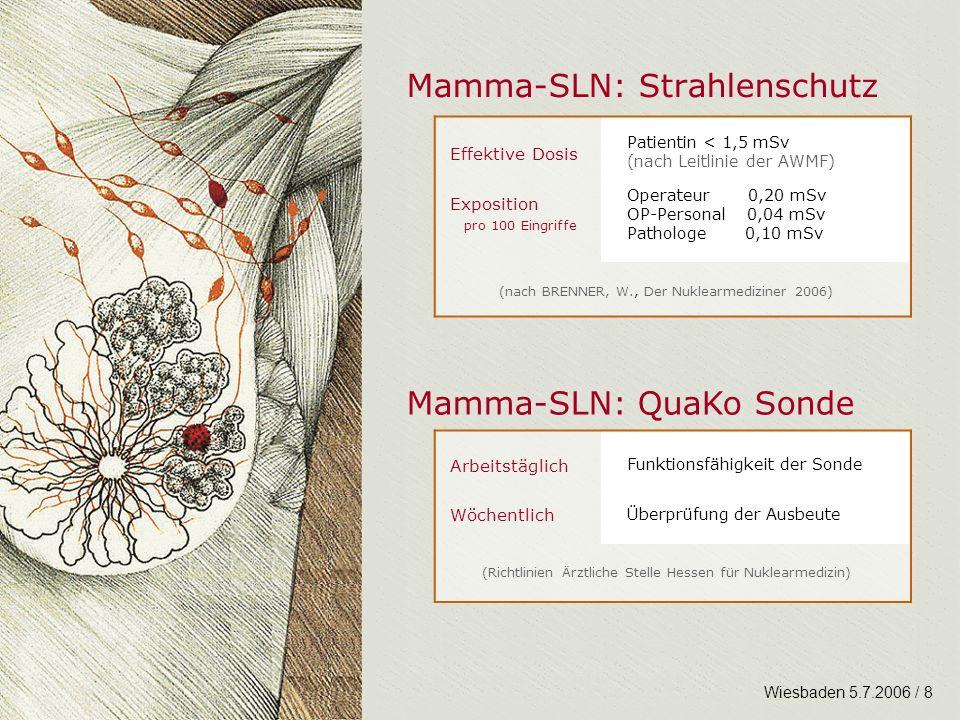 Mamma-SLN: Strahlenschutz Wiesbaden 5.7.2006 / 8 Effektive Dosis Patientin < 1,5 mSv (nach Leitlinie der AWMF) Exposition pro 100 Eingriffe Operateur
