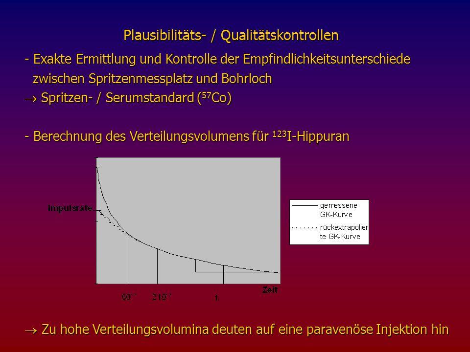 Verhältnis Hippuran- zu MAG3-Clearance für den Zeitpunkt der ersten bzw.