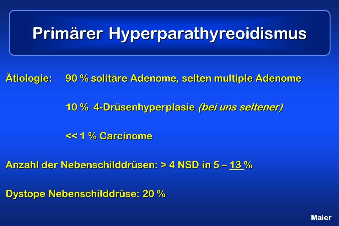 Maier Primärer Hyperparathyreoidismus Ätiologie: 90 % solitäre Adenome, selten multiple Adenome 10 % 4-Drüsenhyperplasie (bei uns seltener) << 1 % Carcinome Anzahl der Nebenschilddrüsen: > 4 NSD in 5 – 13 % Dystope Nebenschilddrüse: 20 % Maier
