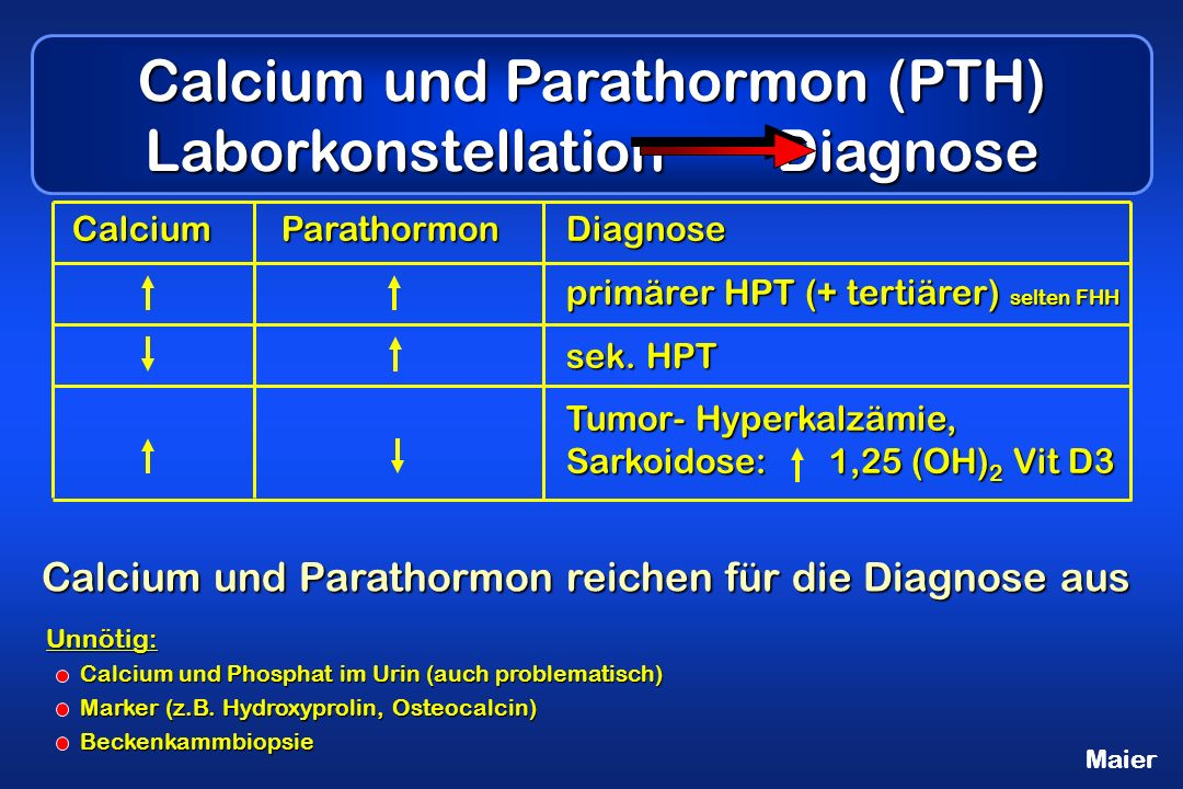 Calcium und Parathormon (PTH) LaborkonstellationDiagnose CalciumParathormonDiagnose primärer HPT (+ tertiärer) selten FHH sek.