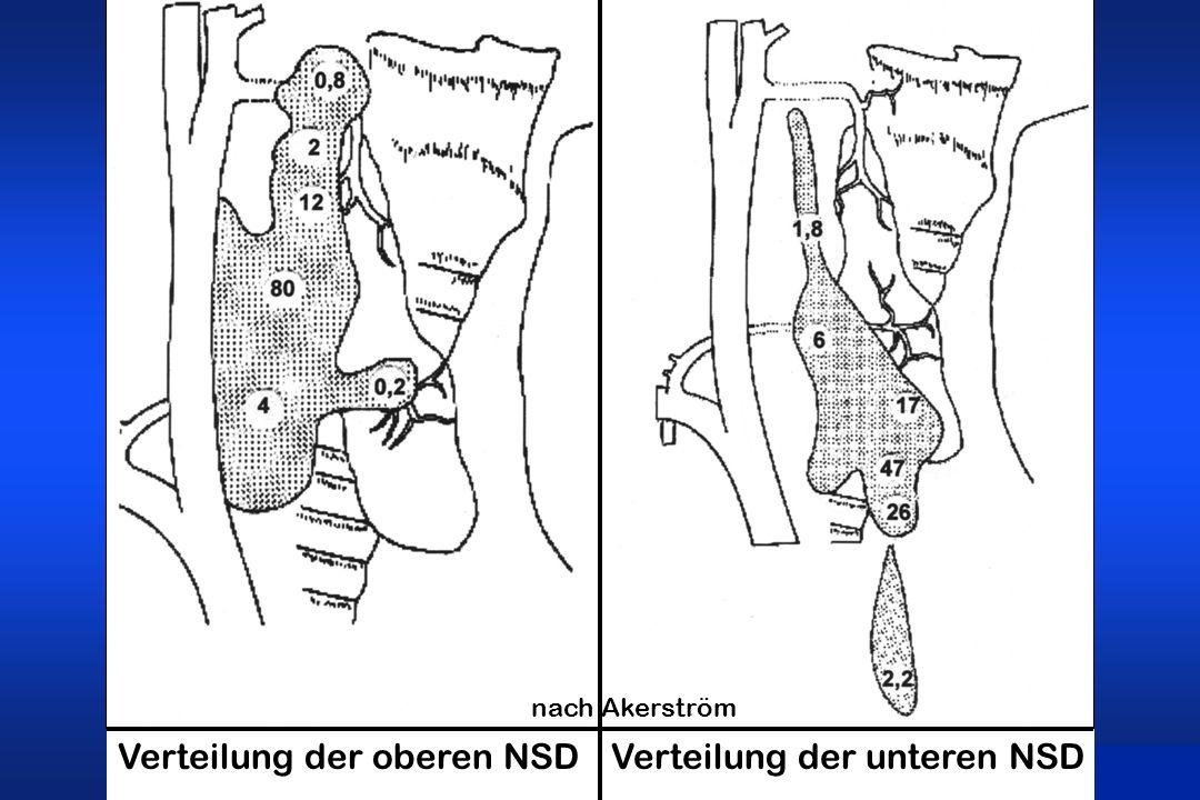 Maier Verteilung der unteren NSDVerteilung der oberen NSD nach Akerström