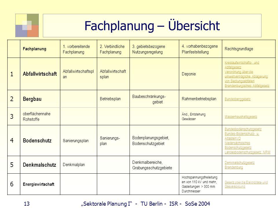 13 Sektorale Planung I - TU Berlin - ISR - SoSe 2004 Fachplanung – Übersicht Fachplanung 1. vorbereitende Fachplanung 2. Verbindliche Fachplanung 3. g
