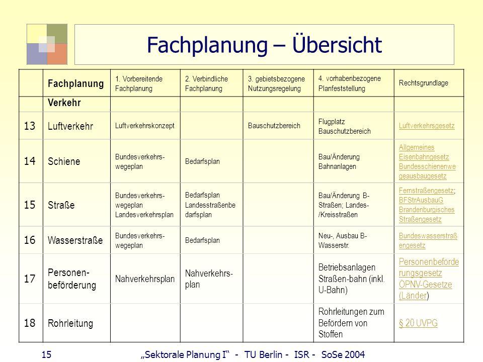 15 Sektorale Planung I - TU Berlin - ISR - SoSe 2004 Fachplanung – Übersicht Fachplanung 1. Vorbereitende Fachplanung 2. Verbindliche Fachplanung 3. g