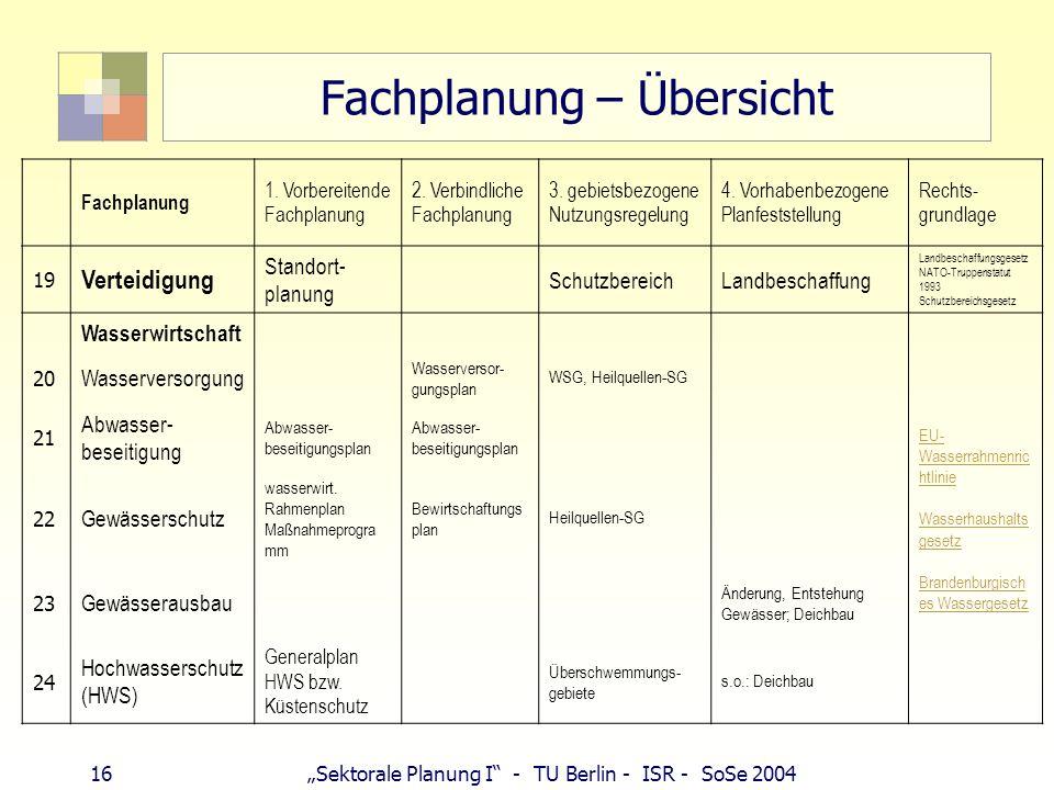 16 Sektorale Planung I - TU Berlin - ISR - SoSe 2004 Fachplanung – Übersicht Fachplanung 1. Vorbereitende Fachplanung 2. Verbindliche Fachplanung 3. g