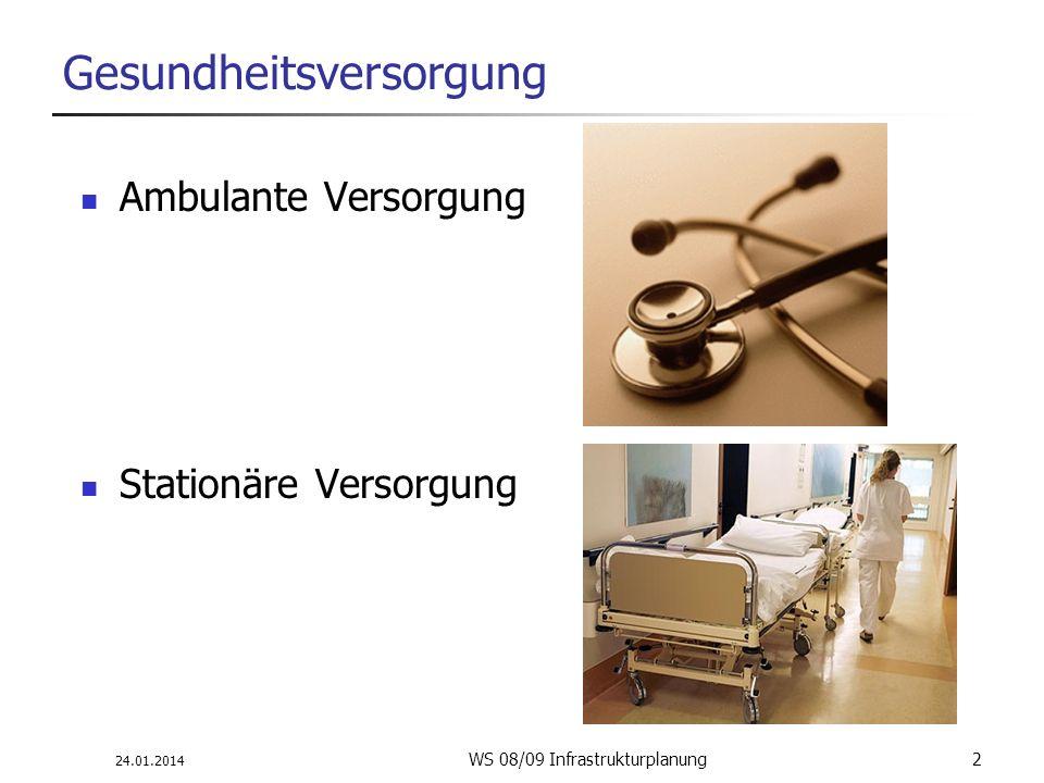 24.01.2014 WS 08/09 Infrastrukturplanung 2 Gesundheitsversorgung Ambulante Versorgung Stationäre Versorgung
