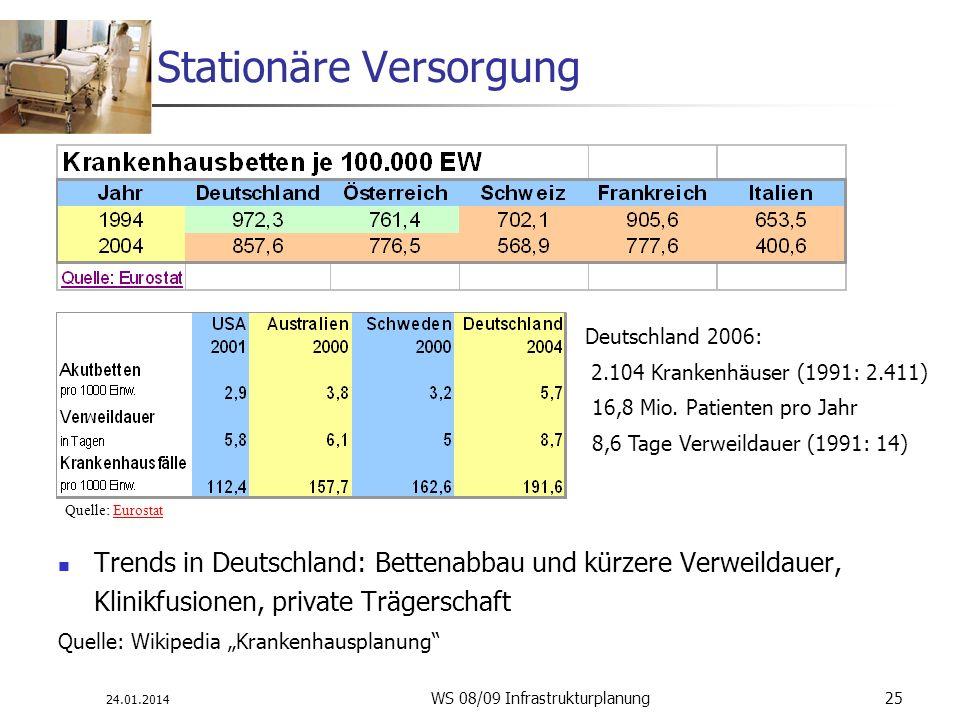 24.01.2014 WS 08/09 Infrastrukturplanung 25 Stationäre Versorgung Trends in Deutschland: Bettenabbau und kürzere Verweildauer, Klinikfusionen, private