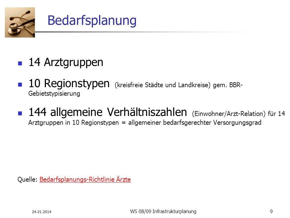 24.01.2014 WS 08/09 Infrastrukturplanung 9 Bedarfsplanung 14 Arztgruppen 10 Regionstypen (kreisfreie Städte und Landkreise) gem. BBR- Gebietstypisieru