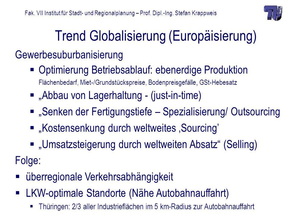 Fak. VII Institut für Stadt- und Regionalplanung – Prof. Dipl.-Ing. Stefan Krappweis Trend Globalisierung (Europäisierung) Gewerbesuburbanisierung Opt