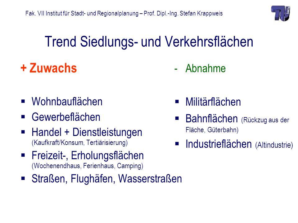 Fak. VII Institut für Stadt- und Regionalplanung – Prof. Dipl.-Ing. Stefan Krappweis Trend Siedlungs- und Verkehrsflächen + Zuwachs Wohnbauflächen Gew