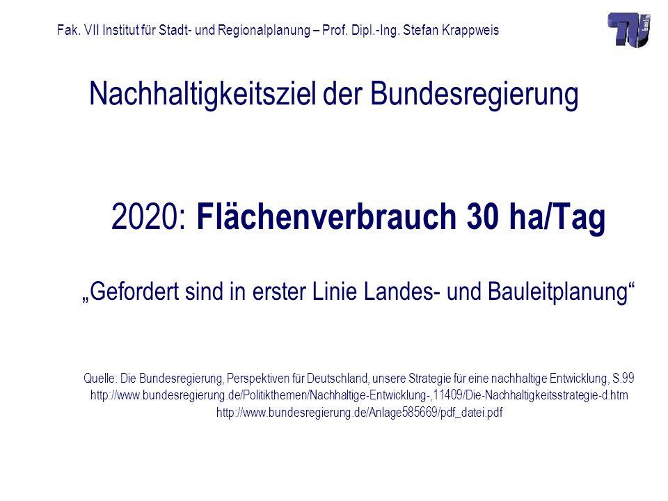 Fak. VII Institut für Stadt- und Regionalplanung – Prof. Dipl.-Ing. Stefan Krappweis Nachhaltigkeitsziel der Bundesregierung 2020: Flächenverbrauch 30