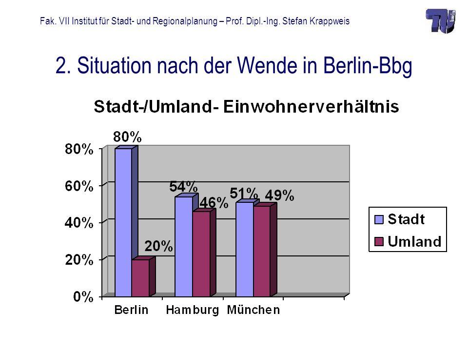 Fak. VII Institut für Stadt- und Regionalplanung – Prof. Dipl.-Ing. Stefan Krappweis 2. Situation nach der Wende in Berlin-Bbg