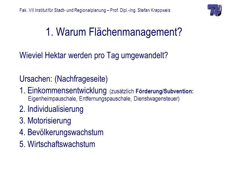 Fak. VII Institut für Stadt- und Regionalplanung – Prof. Dipl.-Ing. Stefan Krappweis 1. Warum Flächenmanagement? Wieviel Hektar werden pro Tag umgewan
