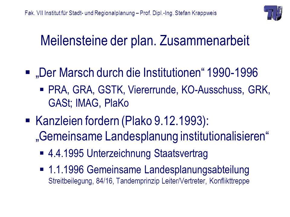 Fak. VII Institut für Stadt- und Regionalplanung – Prof. Dipl.-Ing. Stefan Krappweis Meilensteine der plan. Zusammenarbeit Der Marsch durch die Instit