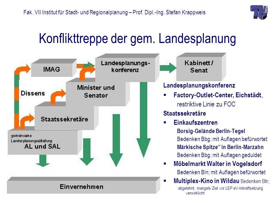 Fak. VII Institut für Stadt- und Regionalplanung – Prof. Dipl.-Ing. Stefan Krappweis Konflikttreppe der gem. Landesplanung Landesplanungskonferenz Fac