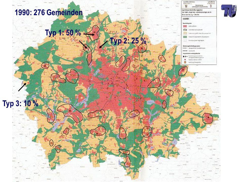 Fak. VII Institut für Stadt- und Regionalplanung – Prof. Dipl.-Ing. Stefan Krappweis LEP eV - Ziele des Planes Typ 3: 10 % Typ 1: 50 % Typ 2: 25 % 199