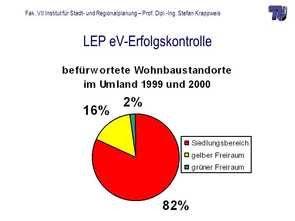 Fak. VII Institut für Stadt- und Regionalplanung – Prof. Dipl.-Ing. Stefan Krappweis LEP eV-Erfolgskontrolle