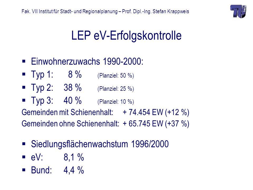 Fak. VII Institut für Stadt- und Regionalplanung – Prof. Dipl.-Ing. Stefan Krappweis LEP eV-Erfolgskontrolle Einwohnerzuwachs 1990-2000: Typ 1: 8 % (P