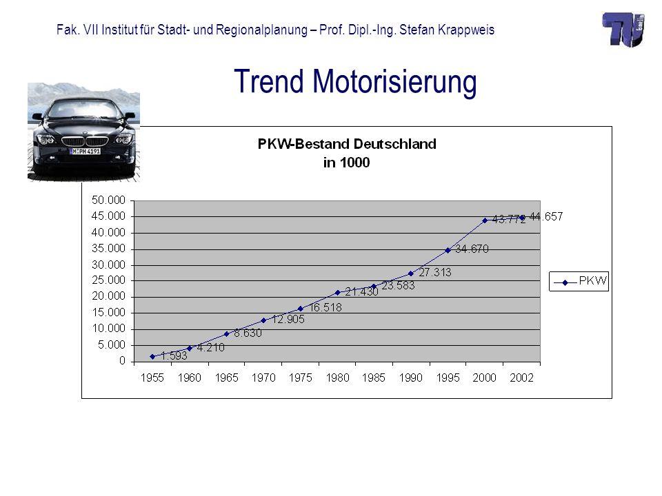 Fak. VII Institut für Stadt- und Regionalplanung – Prof. Dipl.-Ing. Stefan Krappweis Trend Motorisierung