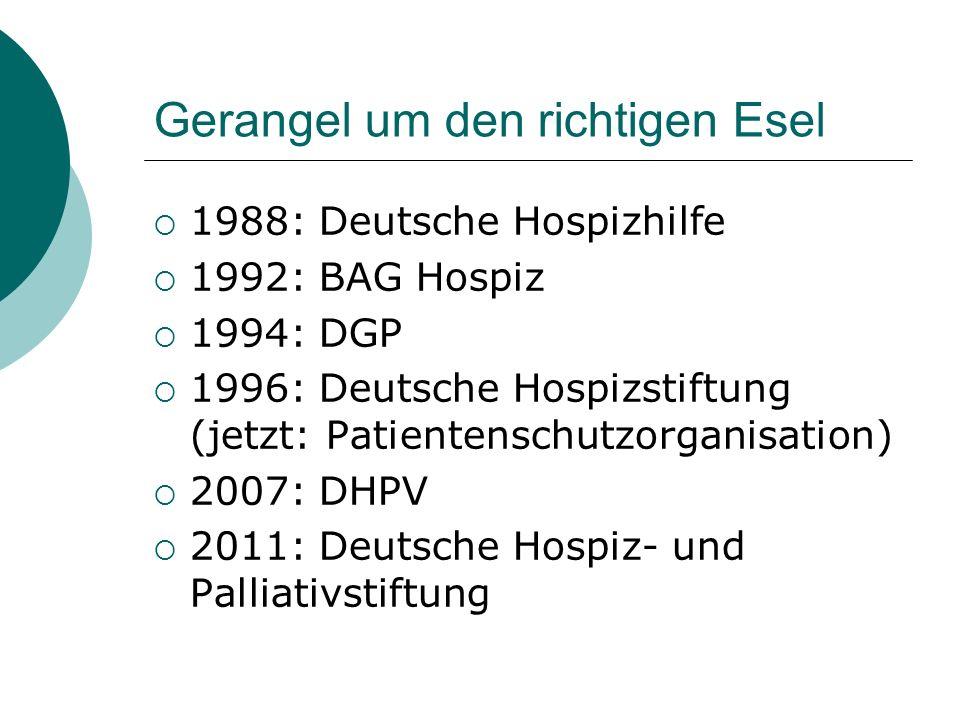 Gerangel um den richtigen Esel 1988: Deutsche Hospizhilfe 1992: BAG Hospiz 1994: DGP 1996: Deutsche Hospizstiftung (jetzt: Patientenschutzorganisation