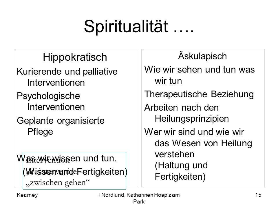 KearneyI Nordlund, Katharinen Hospiz am Park 15 Spiritualität …. Hippokratisch Kurierende und palliative Interventionen Psychologische Interventionen