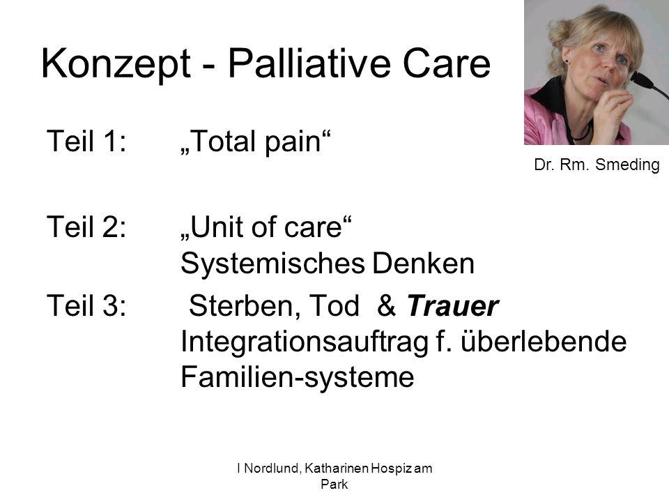 I Nordlund, Katharinen Hospiz am Park Konzept - Palliative Care Teil 1:Total pain Teil 2:Unit of care Systemisches Denken Teil 3: Sterben, Tod & Trauer Integrationsauftrag f.
